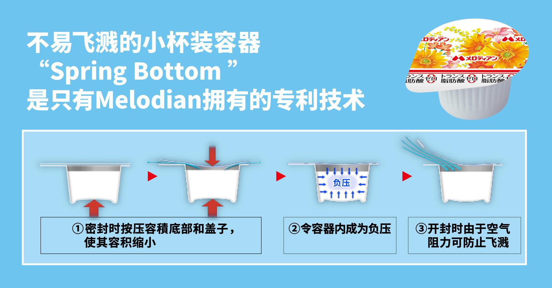 不易飞溅的小杯装容器「Spring Bottom」是只有Melodian拥有的专利技术
