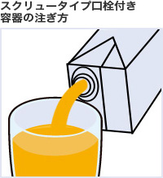 スクリュータイプ口栓容器の注ぎ方